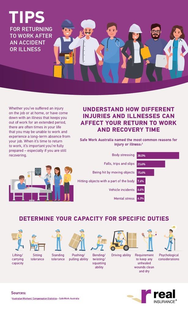 return to work infographic tips