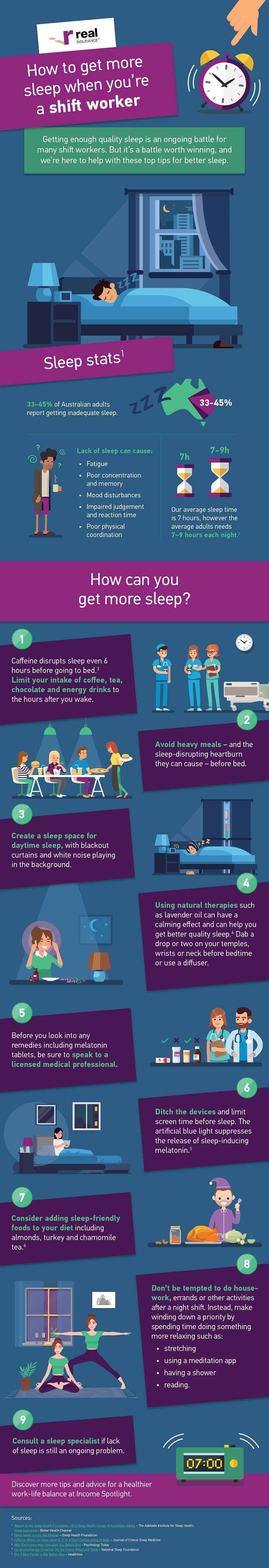 shift workers guide to healthy eating infrographic