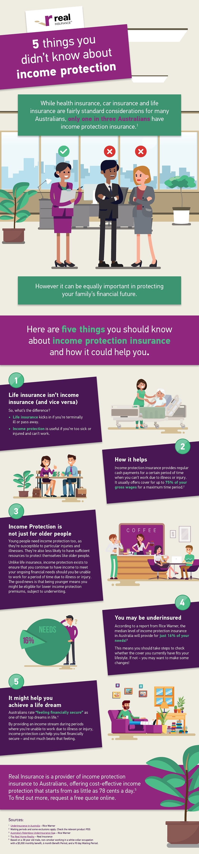 income protection myths infrographic
