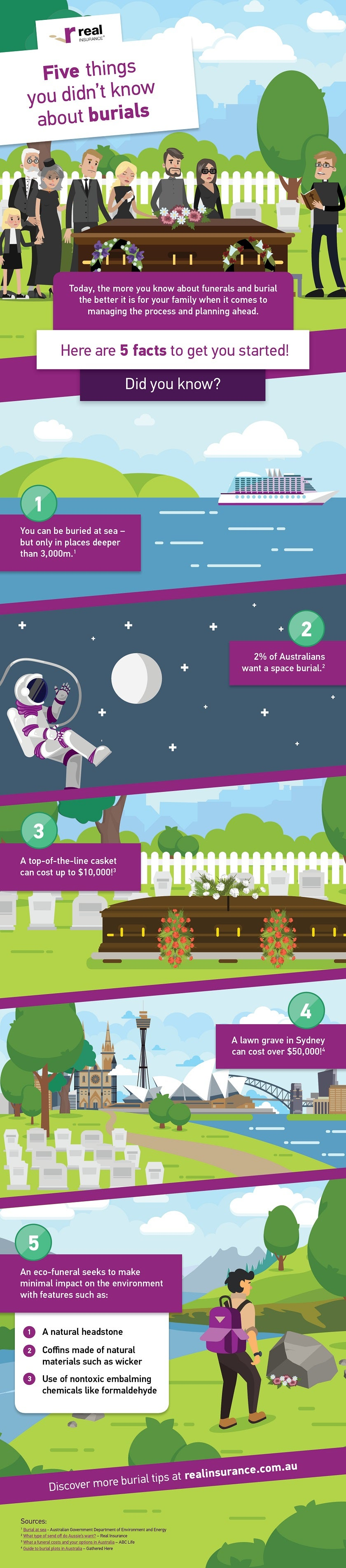myths about funeral planning infographic