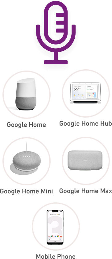 image showing devices that extend Google Voice (Mobile view)