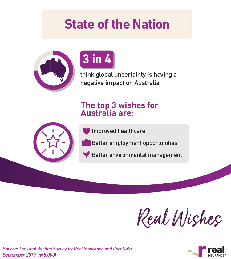 Real Wishes infographic 1