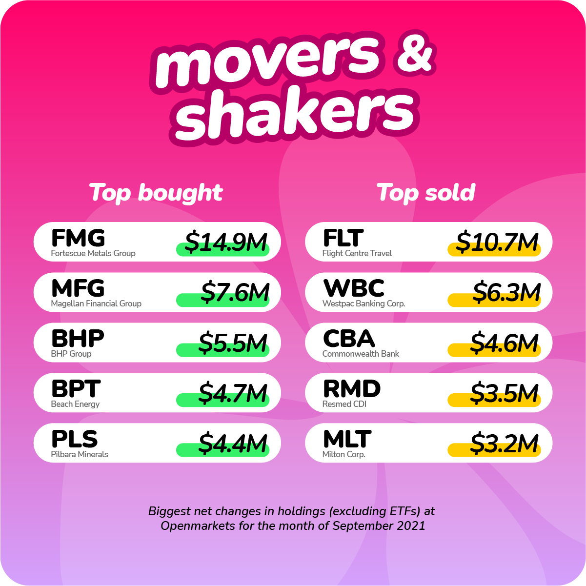 Movers and shakers September 2021