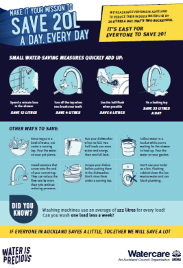 watercare_drought_campaign_a4_flyer_2020.pdf