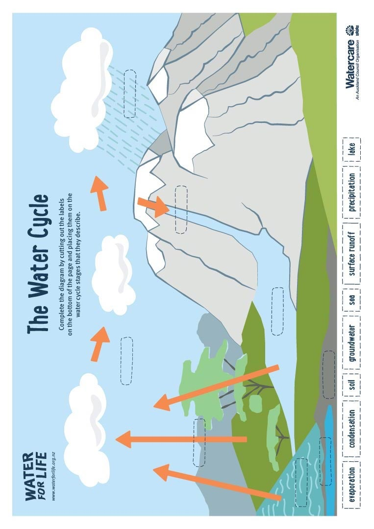 teach_ENG-WaterCycle_oct2020.pdf