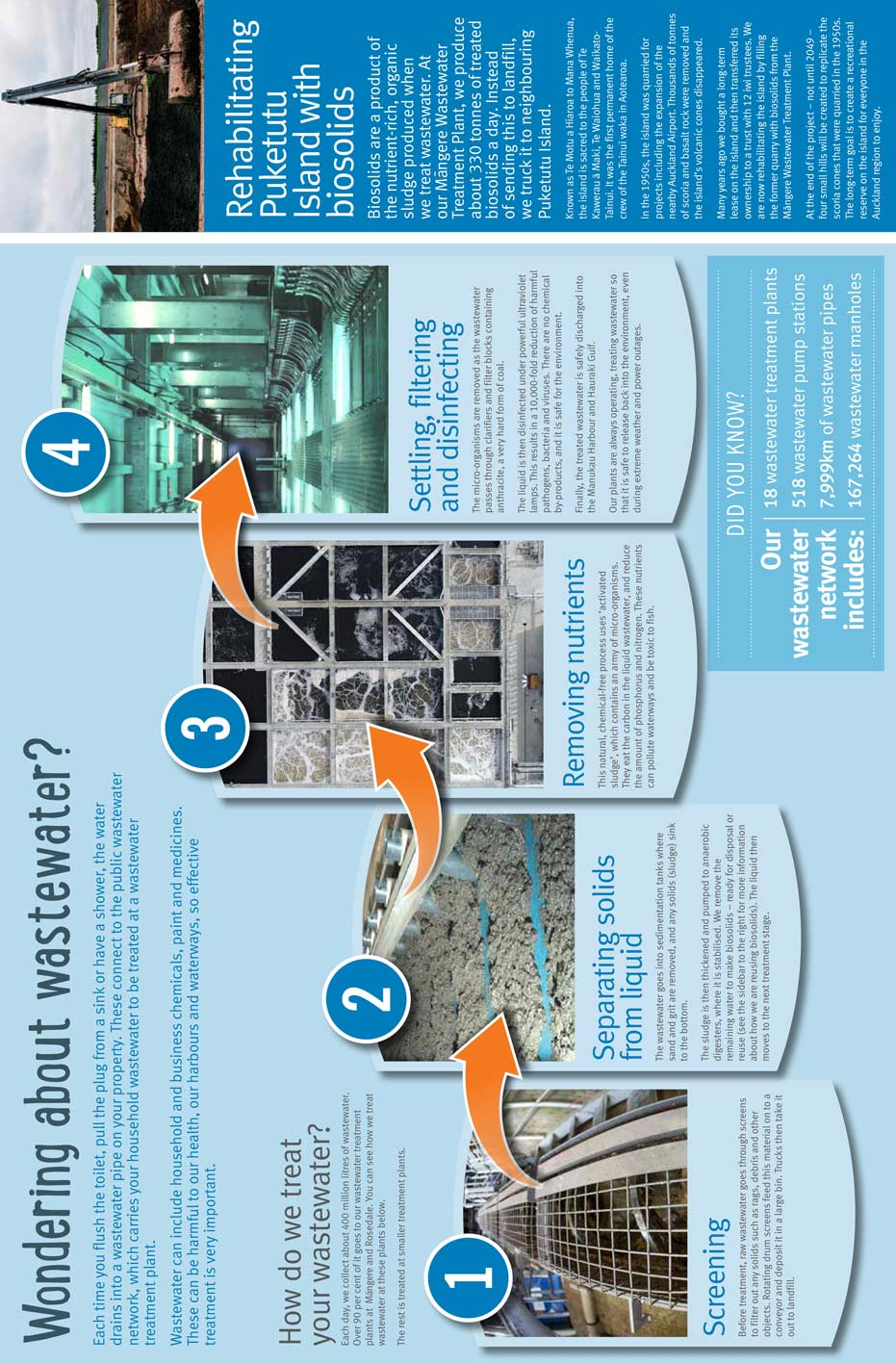 Wastewater_download.pdf