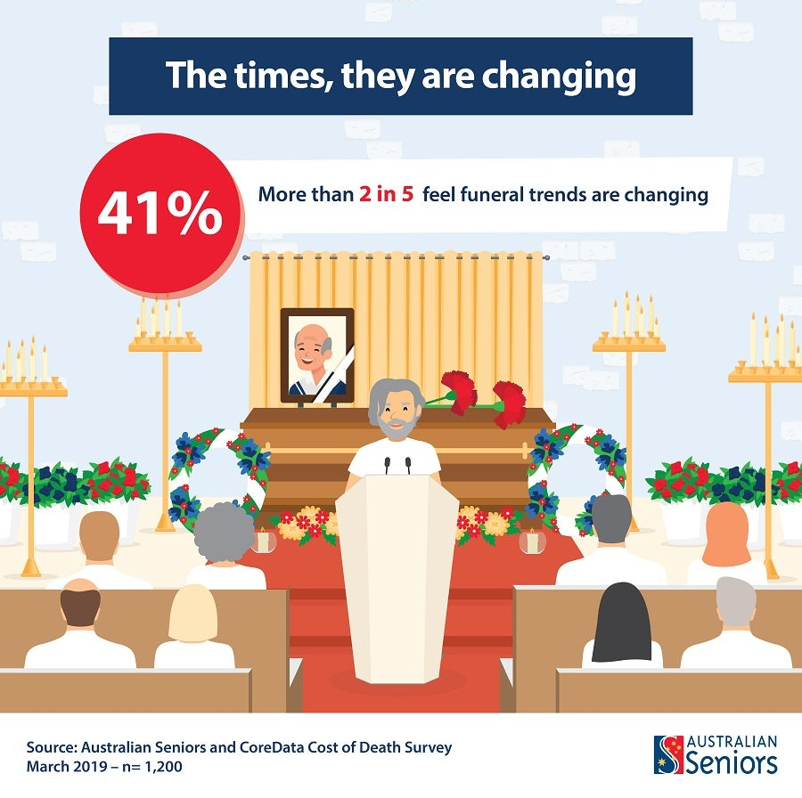 [graphic] funeral trends are changing