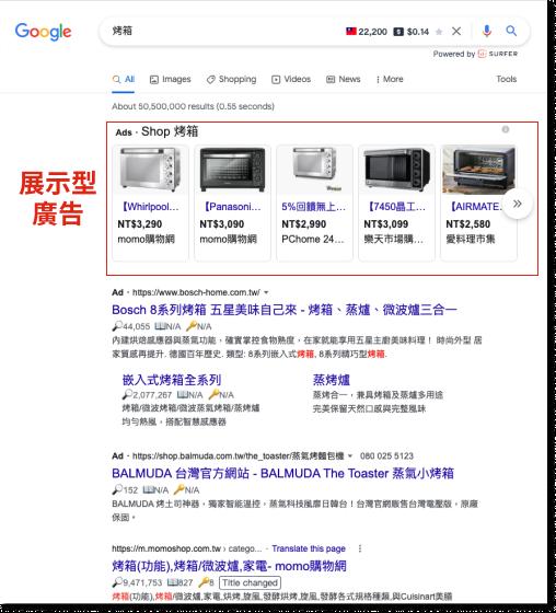 Google的付費廣告,展示型廣告