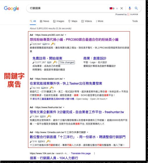 Google投放付費廣告的關鍵字廣告形式