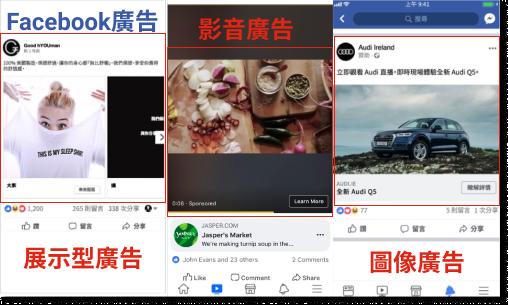 FB的各種廣告版面樣式